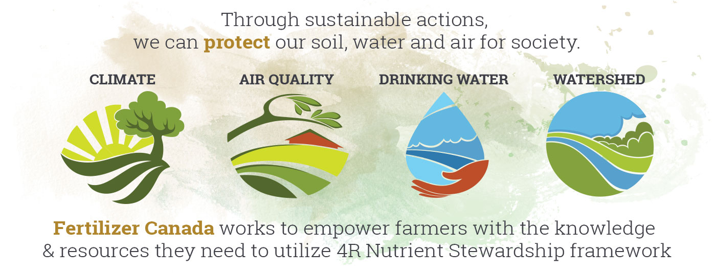 Through sustainable actions, we can protect our soil, water and air for society.